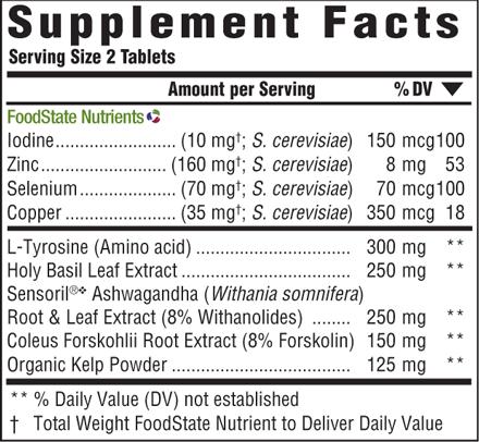 Megafood Thyroid Strength Nutritional Profile