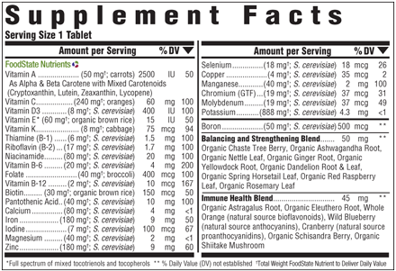 Megafood Women's One Daily Nutritional Profile